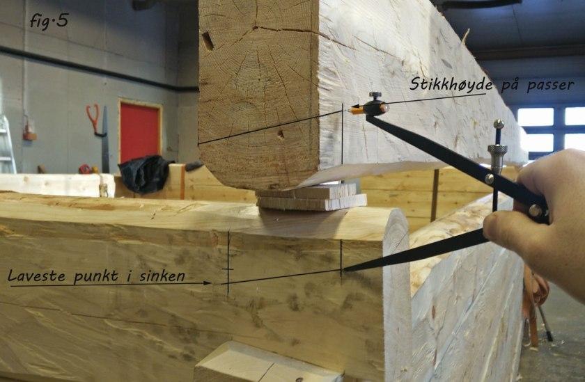 Fig 5. I figur 5 ser vi topp-enden av overstokken. Den er justert opp i rett høyde og under oppmerking. Bildet viser at sinken blir fint fordelt, og nede til venstre ser en laveste punkt i sinken, to cm under vaterlinja fra forrige punkt. Foto: Pål Sneve Prestbakk